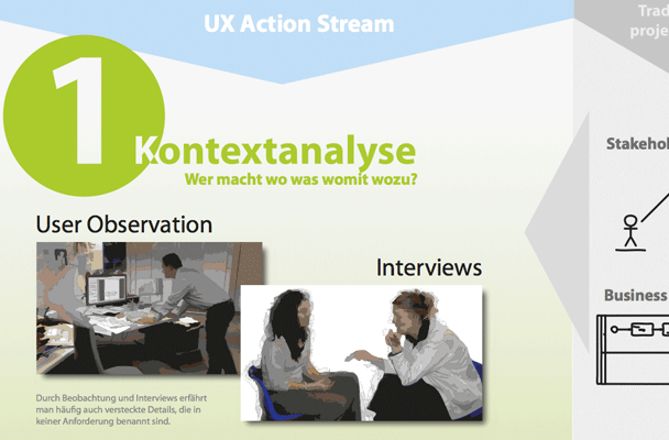 Over-all_UX_Workflow_Artikelbild