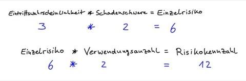 Formel zur Berechnung der Risikokennzahl