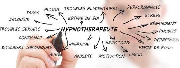 tout savoir sur l'hypnothérapie