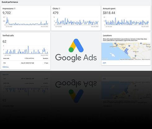 Google Ads | Case Study