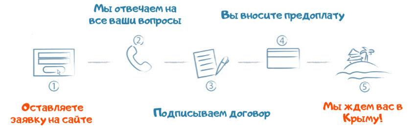5-шагов-вэб-формат.jpg