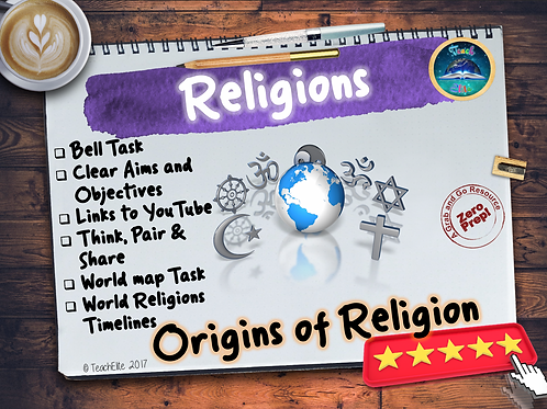 World Religions Timeline