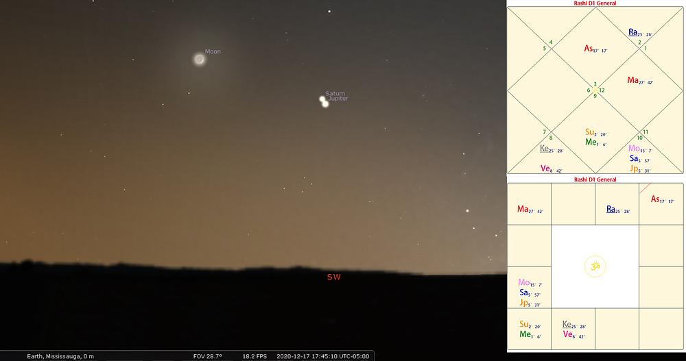 Image courtesy of Stellarium