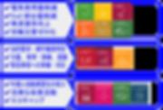 八立SDGs2.png