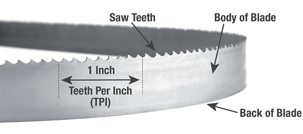 mr-bandsaw-anatomy-of-a-blade-1.png