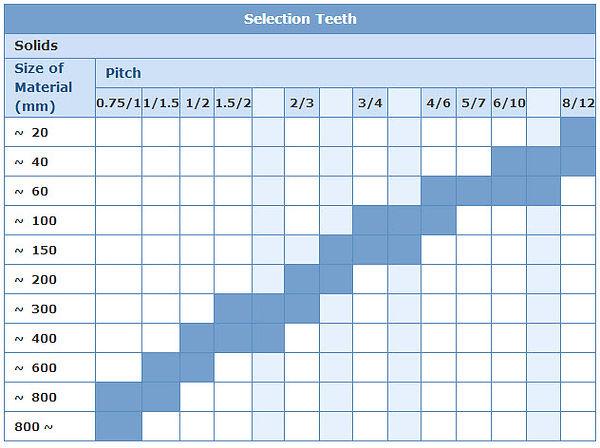 Teeth Selection.jpg