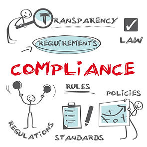 Compliance tools, PIR, regulator support