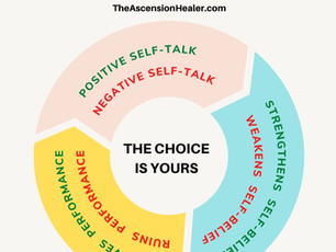 Self-Talk: How To Stop Being Self Critical?