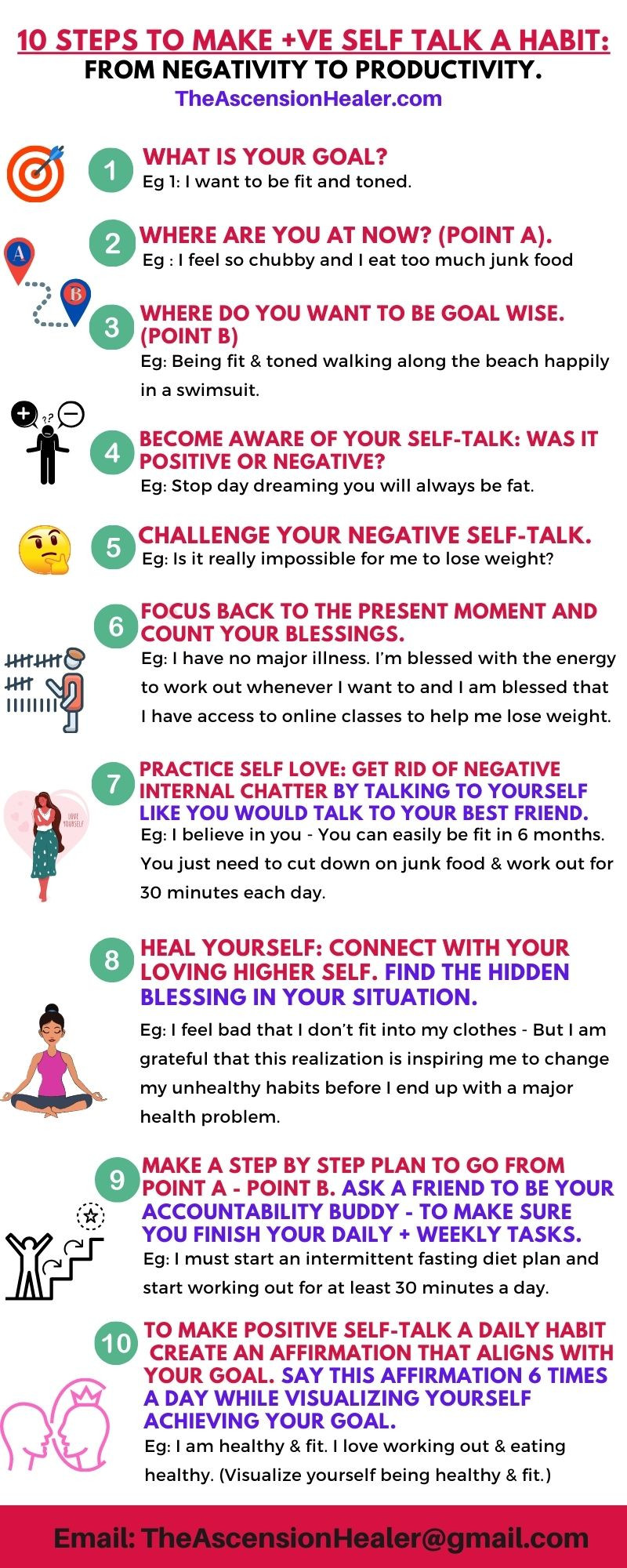 10 Steps To Make positive Self Talk A Habit: From Negativity To Productivity.