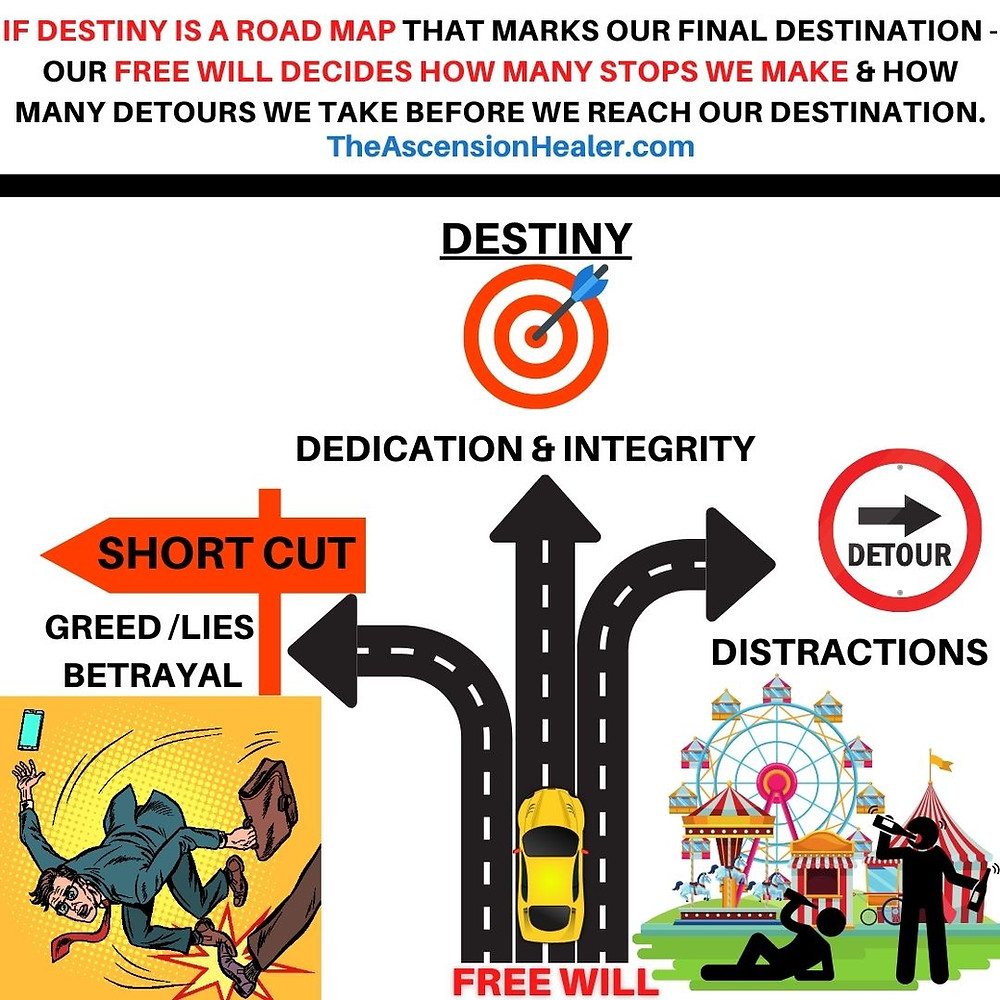 destiny os a road map and our free will decides how many stops we make