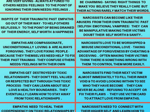 EMPATHS - ARE YOU IN A TOXIC RELATIONSHIP WITH A NARCISSIST?