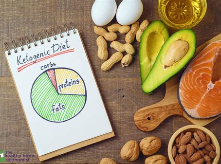 Is the Ketogenic Diet Helpful for Parkinson's Disease?