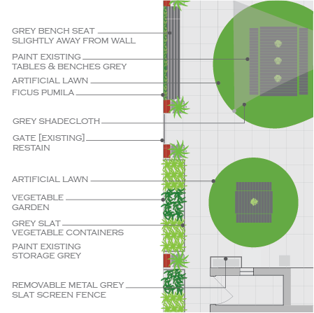 the edithvale courtyard design plan