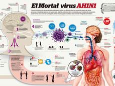 Covid 19: reflexión basada en lo que sabemos de la gripe A(H1N1) del año 2009