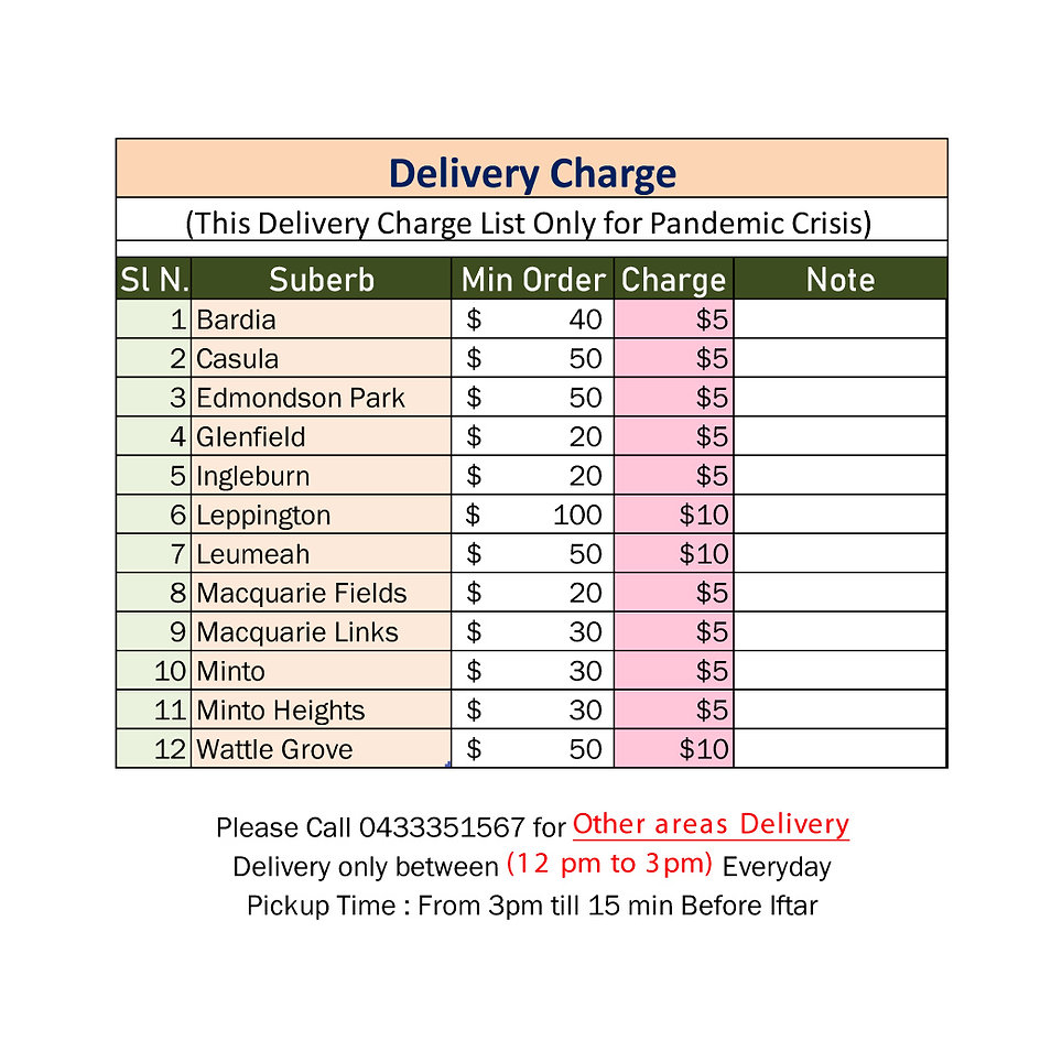 Delivery Charge.jpg