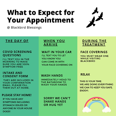 What to Expect for Your Appointment.png