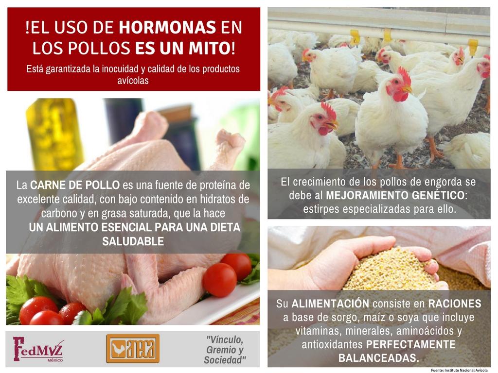Beneficios Carne de pollo