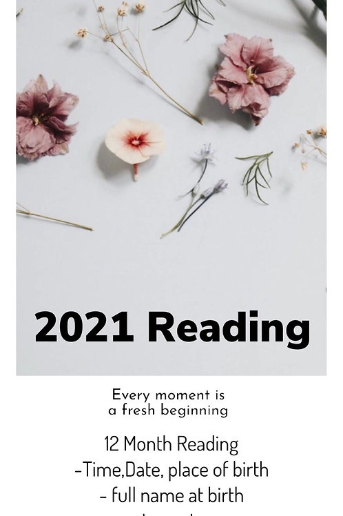 2021 Reading -12 month reading
