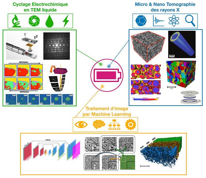 Plateforme_MicroscopieRS2E_Arnaud.jpg