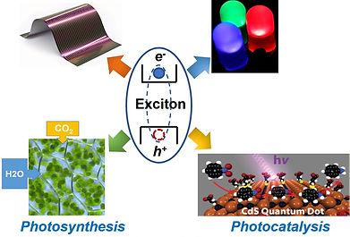 Exciton.jpg