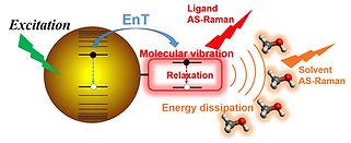 Nanomotor.jpg