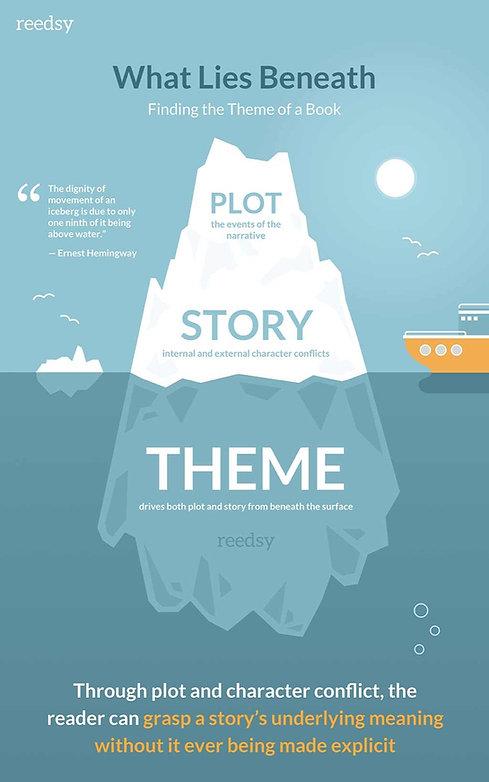 theme iceberg_edited.jpg