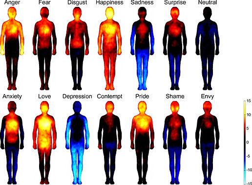 body map emotions.jpg