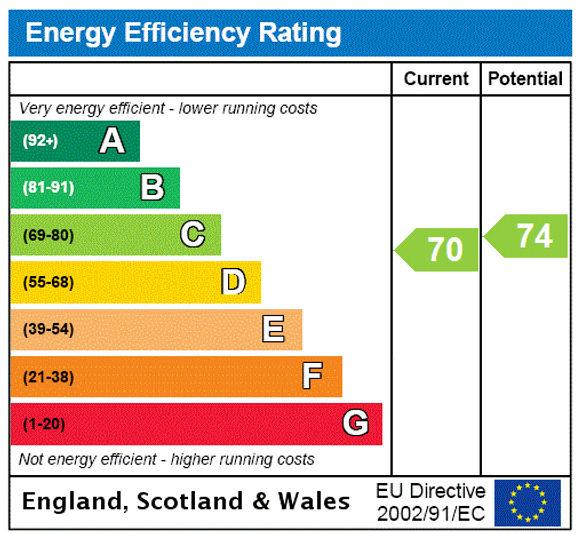Energy Rating - Aspen House.jpg