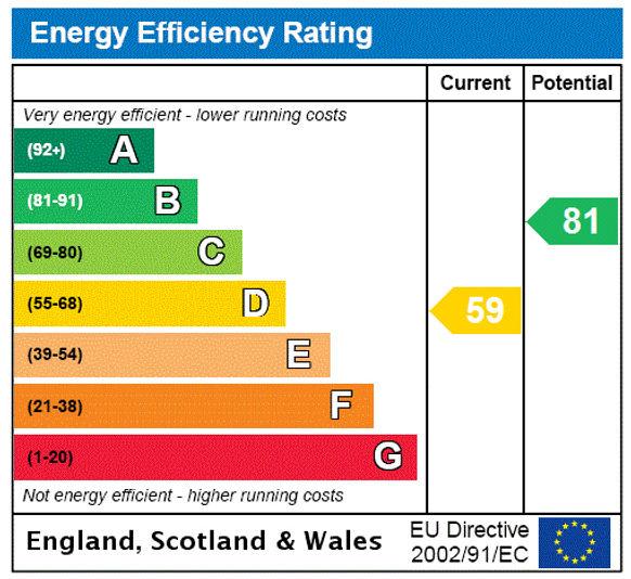 Energy Rating - Scholars Road.jpg