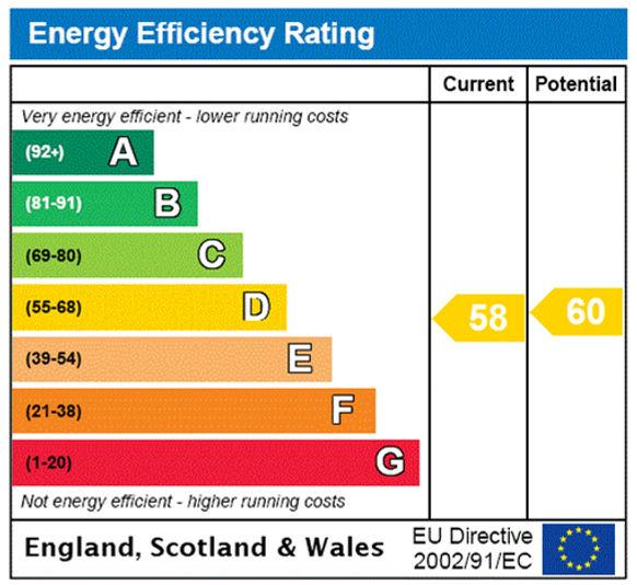 Energy Rating - Patashalls.jpg