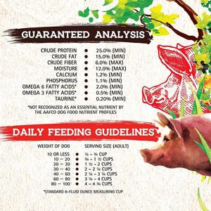key benefits inception pork -- guarantee