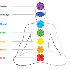chakra-diagram.png