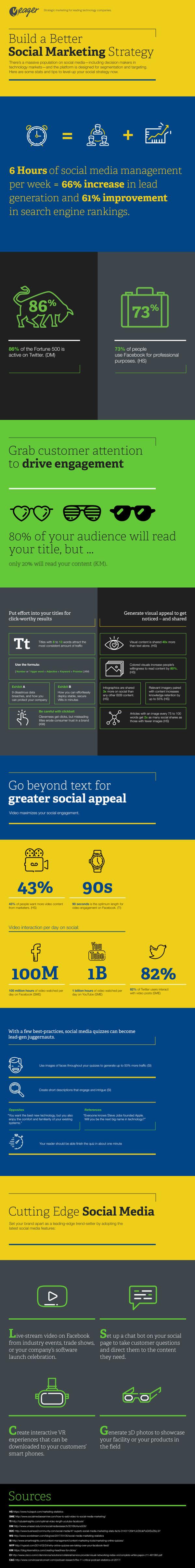 Social Marketing Infographic