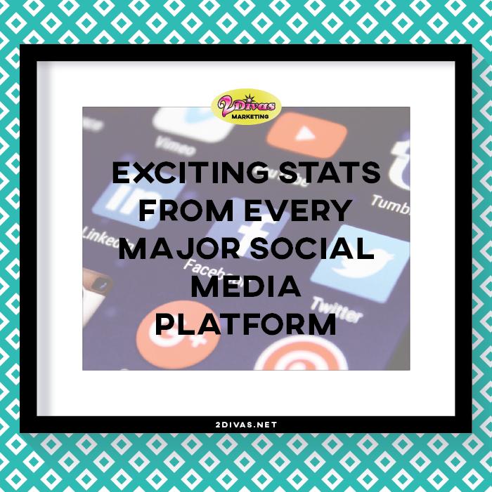 Exciting Stats From Every Social Media Platform via @2DivasMarketing