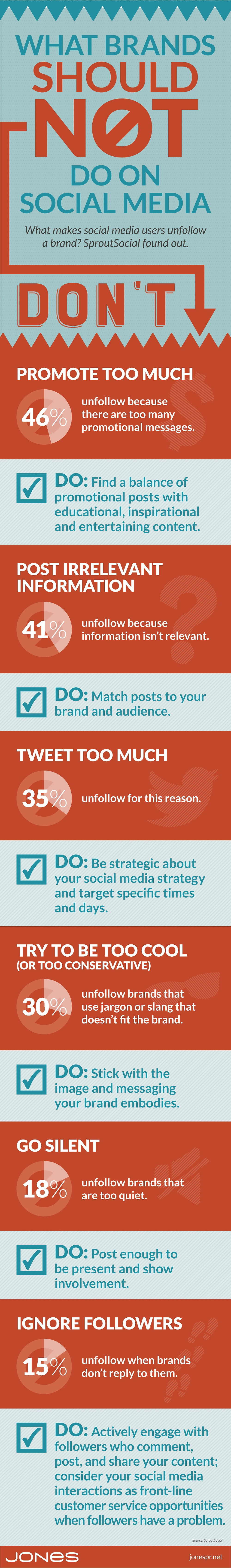 What Brands Should Not Do On Social Media Infographic