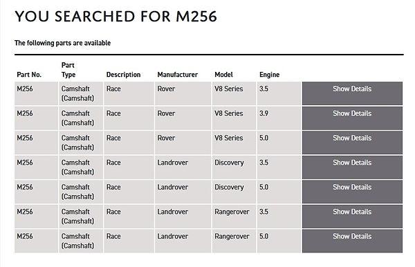 M256 applications.jpg