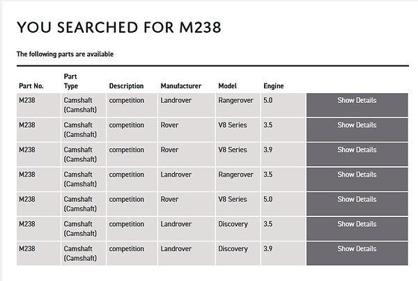 Kent Cams M238 applications
