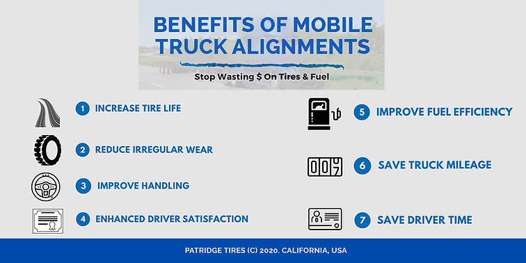 Mobile Truck Alignment Infographic Lands
