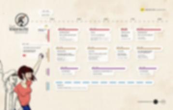 20190921 Timetable  foto.jpg