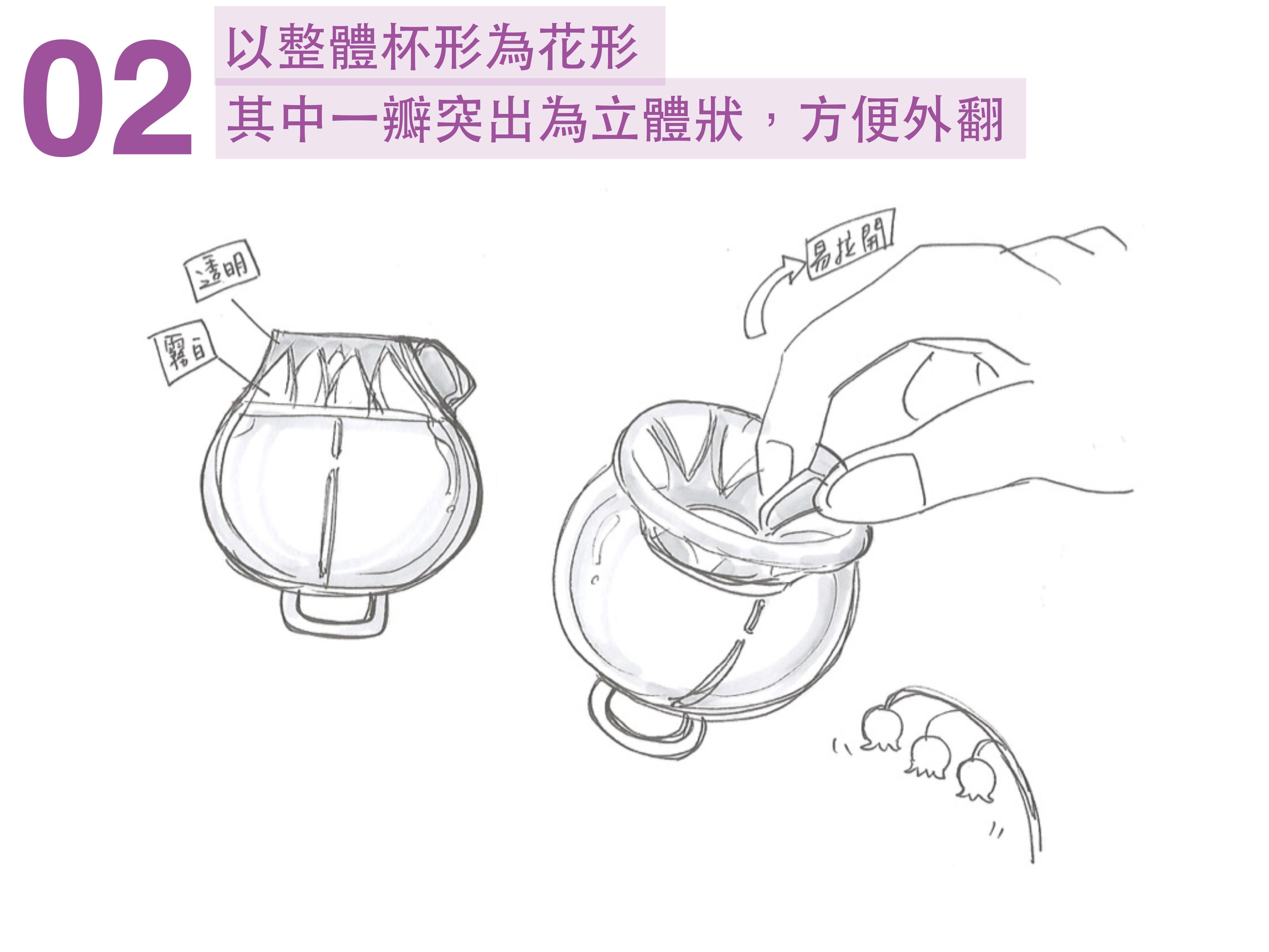 設計師狂想八部曲之一,可掀折月亮杯 (沒採用XD)