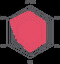 網站素材_標準杯六角圖.png