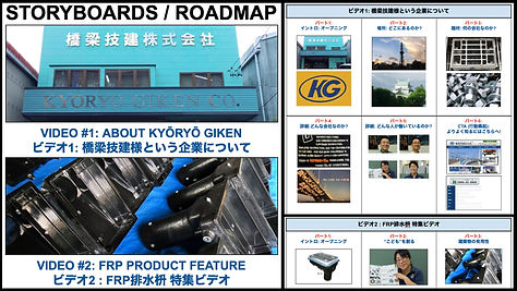 KG.PRODUCTION.EXAMPLES.COLLAGE.1.jpg