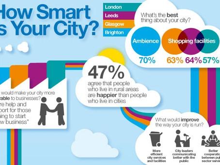 Cómo las ciudades inteligentes conducen a ciudadanos más felices