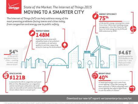 Infografía: Mudarse a una ciudad más inteligente