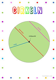 Lathund cirkeln.jpg