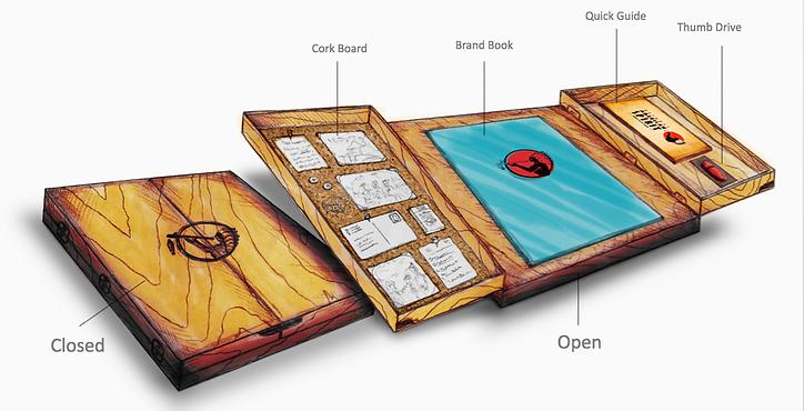 Sketch of open brand box