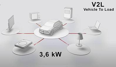 V2L-strøm.jpg