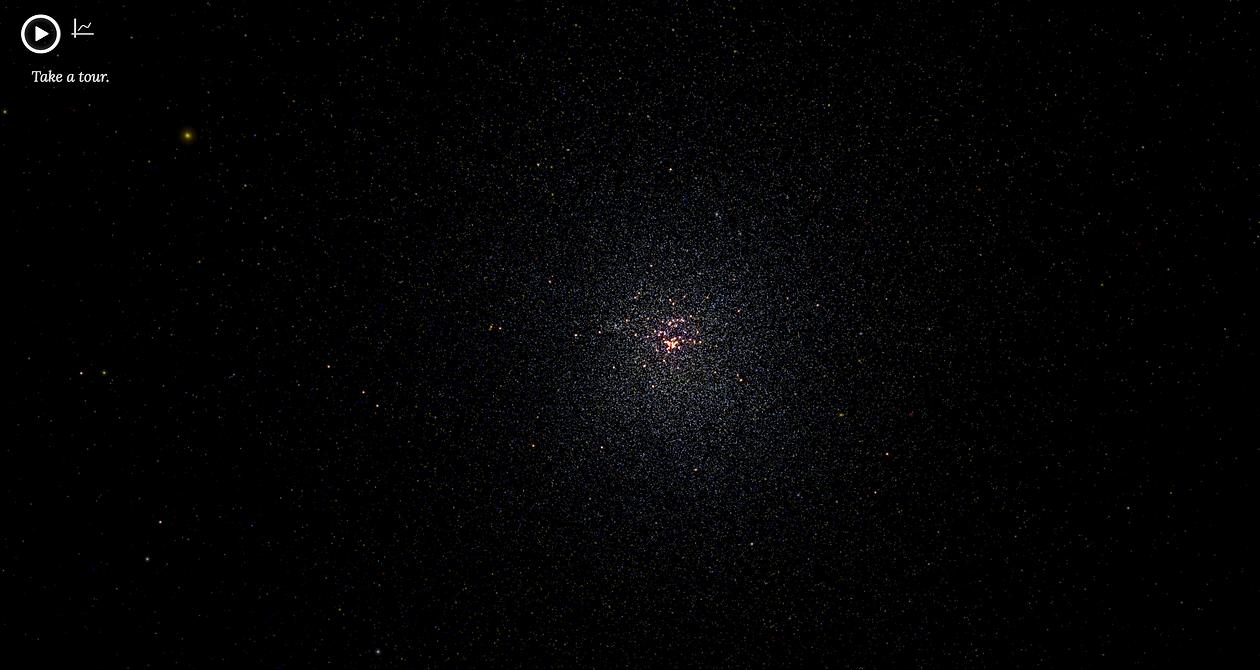 100mil estrellas es una página web con la que puedes procrastinar en guayaquil
