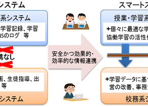 【ICT教育ニュース】小金井市教委と4社、クラウドとChromebook活用し「コスト軽減モデル」を検証