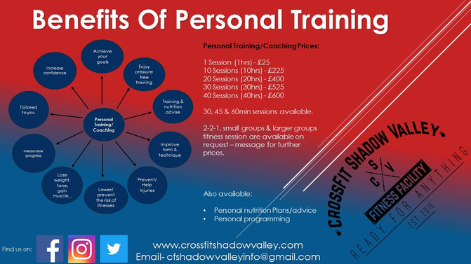The Benefits of Personal Training.